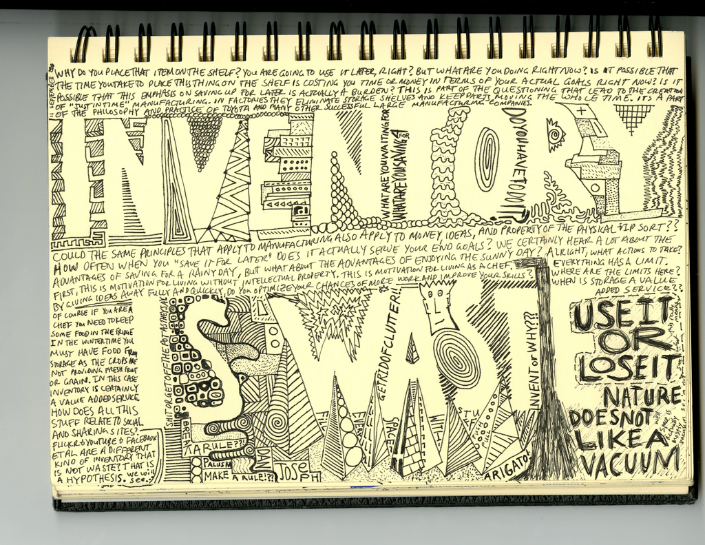 Inventory is Waste by Dan Paluska
