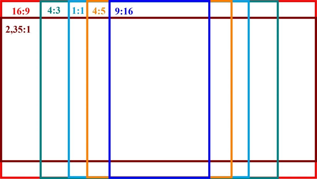 I formati giusti per i canali giusti: i rapporti (aspect ratio) più comuni