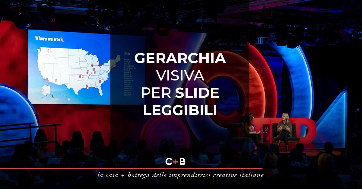 Gerarchia visiva per slide leggibili